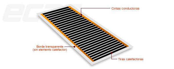 Folio radiante para suelo radiante el ctrico - Calefaccion por hilo radiante ...