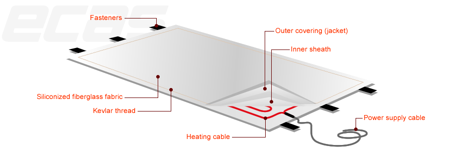 Electric heating blanket scheme